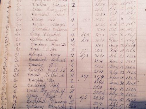 Registre du cimetière Mount Hermon de Québec, la ligne 3158 confirme l'inhumation du capitaine John S. Caswell le 23 mai 1868, source : Mark Brennan, D.G.