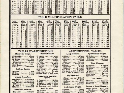 Les tables de multiplication et d'arithmétique, apparaissant sur la 4e de couverture des cahiers, à apprendre par cœur, date : années 1950, coll. : Bernard Boucher