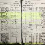 Page 97 du registre « Return of free grants » ou « Octroi gratuit Chemin » surlignée pour identifier les lots attribués aux résidents de Manche-d'Épée.